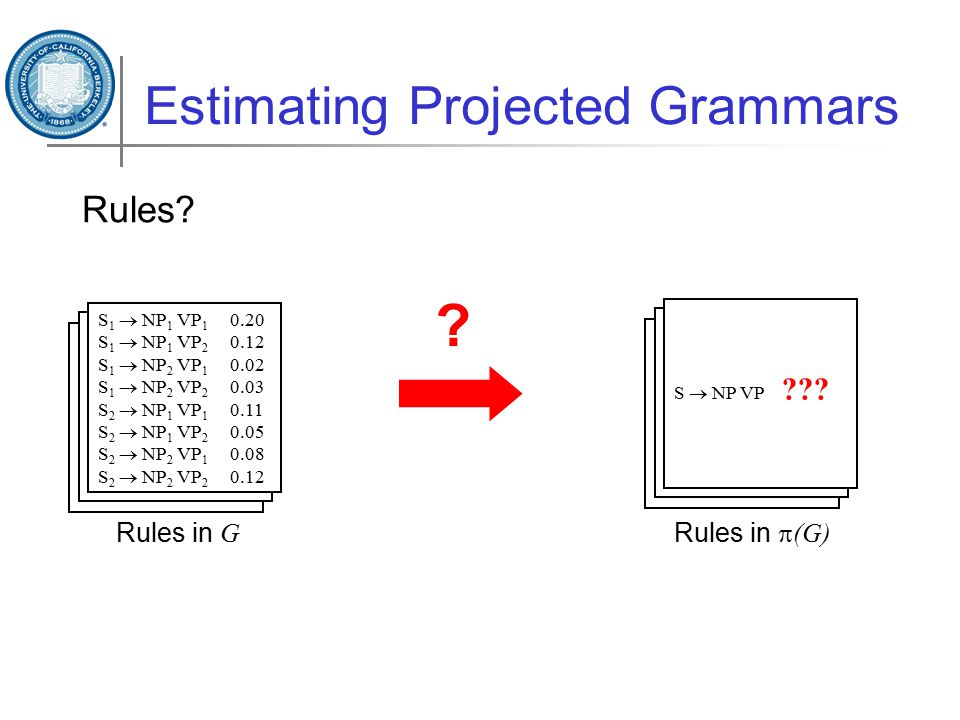 Rules in G Rules in  (G) Estimating Projected Grammars Rules? S 1  NP 1 VP 1 0.20 S 1  NP 1 VP 2 0.12 S 1  NP 2 VP 1 0.02 S 1  NP 2 VP 2 0.03 S 2
