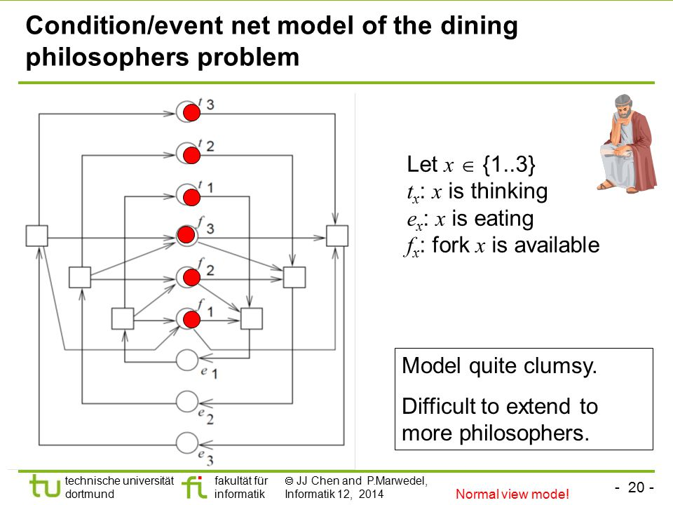 - 20 - technische universität dortmund fakultät für informatik  JJ Chen and P.Marwedel, Informatik 12, 2014 Condition/event net model of the dining philosophers problem Let x  {1..3} t x : x is thinking e x : x is eating f x : fork x is available Model quite clumsy.