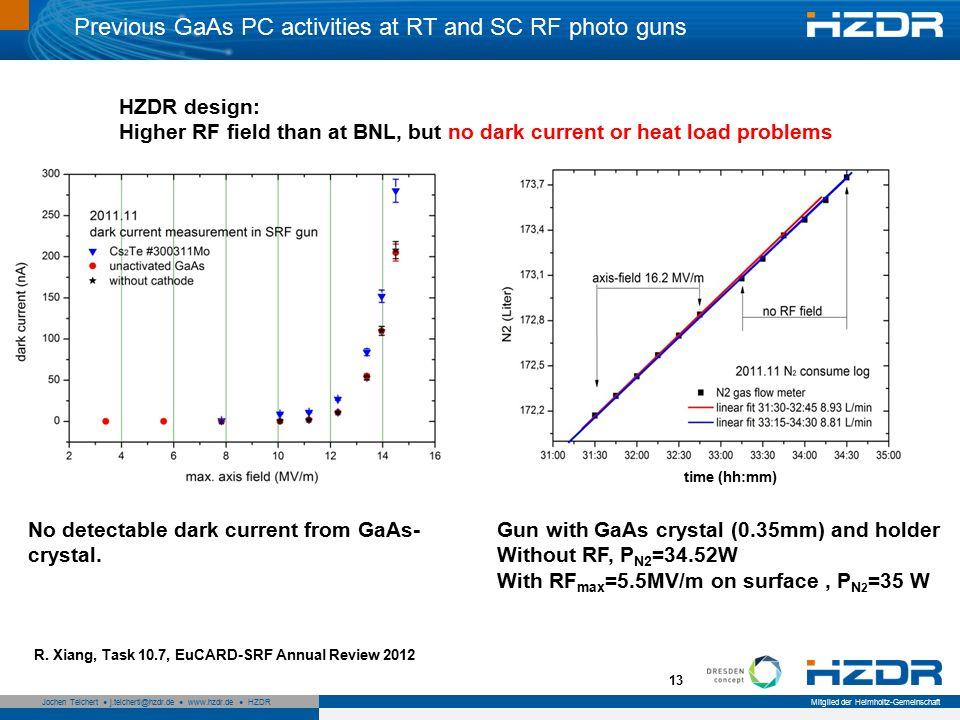 Seite 13 Mitglied der Helmholtz-Gemeinschaft Jochen Teichert j.teichertl@hzdr.de www.hzdr.de HZDR 13 No detectable dark current from GaAs- crystal.