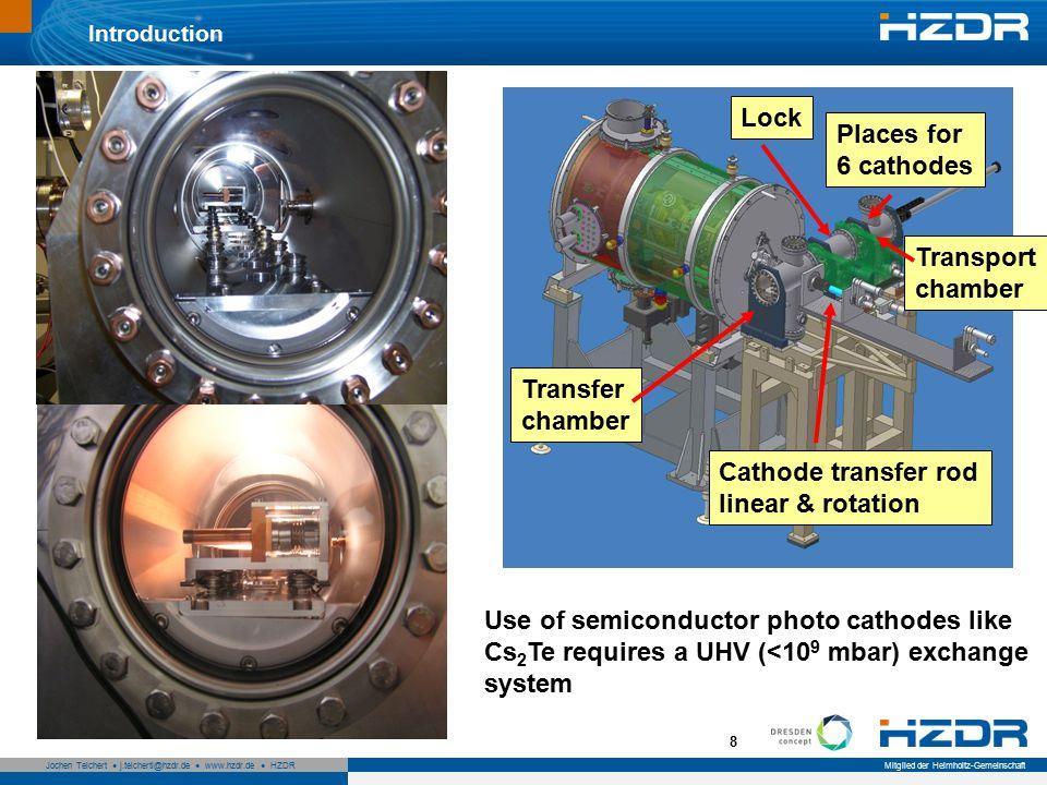 Seite 19 Mitglied der Helmholtz-Gemeinschaft Jochen Teichert j.teichertl@hzdr.de www.hzdr.de HZDR 19 Cathode 106 mm long plug ɸ 10mm x 6mm (HZB, HZDR, Mainz standard) Easier for transport Easier for heat-cleaning GaAs VG Scienta sample handling Transport only small plugs (up to 6 plugs) fixed on VG Scienta holders for storage and transport Status and future of the HZDR SRF gun