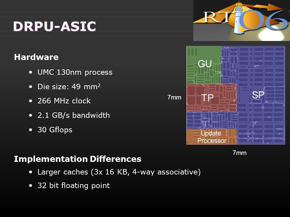 Hardware UMC 130nm process Die size: 49 mm 2 266 MHz clock 2.1 GB/s bandwidth 30 Gflops Implementation Differences Larger caches (3x 16 KB, 4-way asso