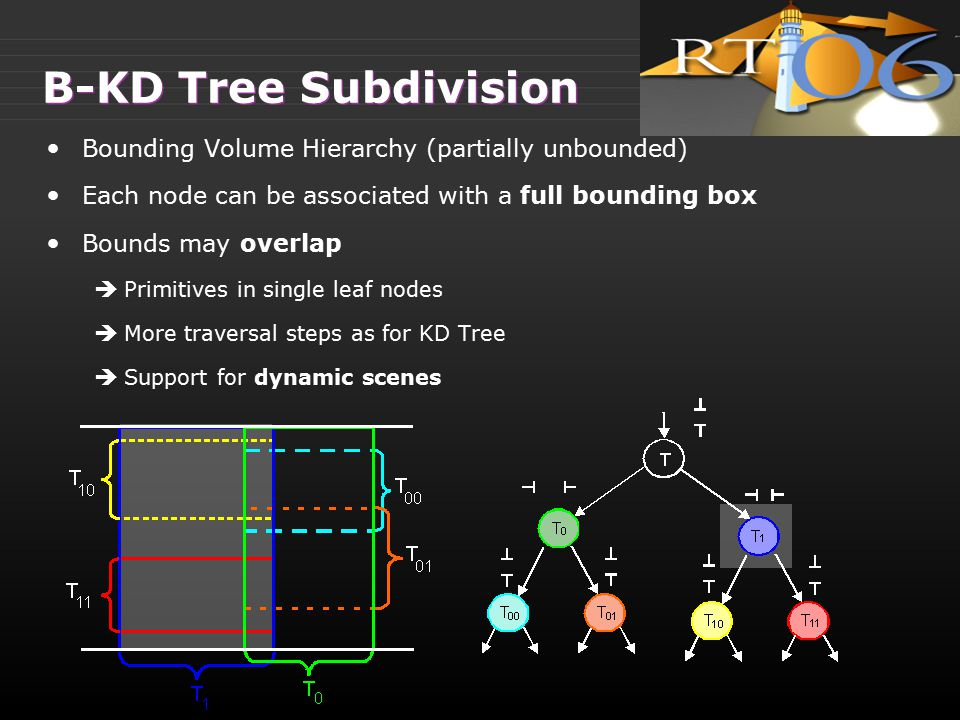 B-KD Tree Subdivision Bounding Volume Hierarchy (partially unbounded) Each node can be associated with a full bounding box Bounds may overlap  Primit