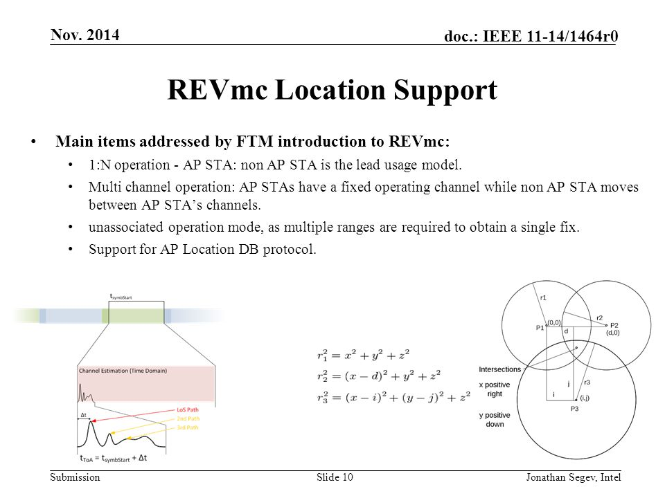 Submission doc.: IEEE 11-14/1464r0 REVmc Location Support Main items addressed by FTM introduction to REVmc: 1:N operation - AP STA: non AP STA is the