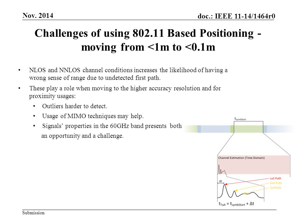 Submission doc.: IEEE 11-14/1464r0 Challenges of using 802.11 Based Positioning - moving from <1m to <0.1m NLOS and NNLOS channel conditions increases
