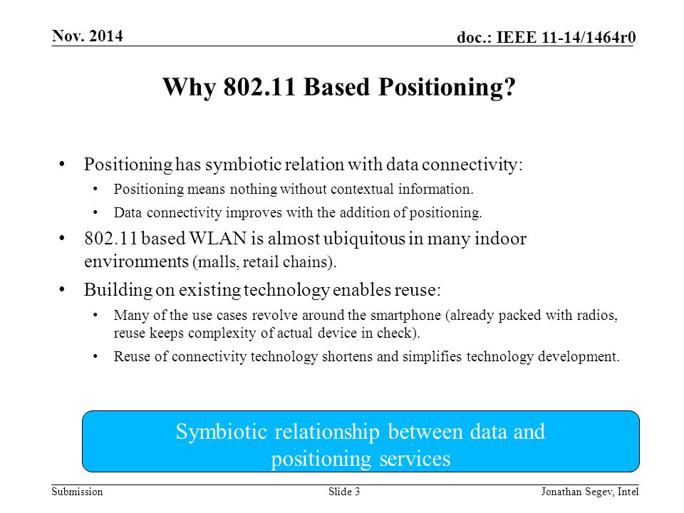 Submission doc.: IEEE 11-14/1464r0 Why 802.11 Based Positioning? Positioning has symbiotic relation with data connectivity: Positioning means nothing