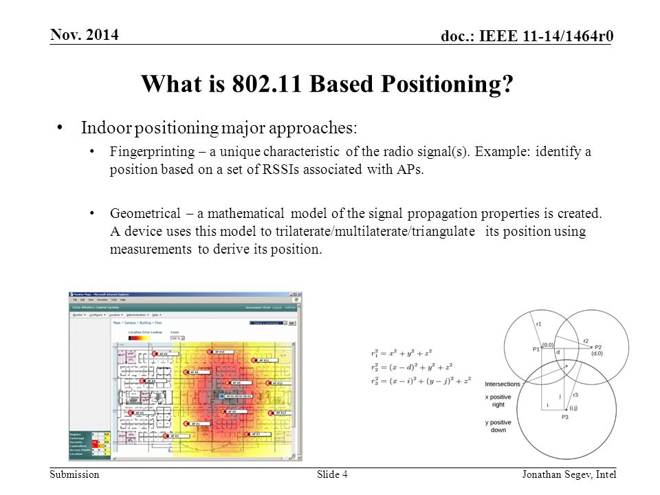 Submission doc.: IEEE 11-14/1464r0 What is 802.11 Based Positioning? Indoor positioning major approaches: Fingerprinting – a unique characteristic of