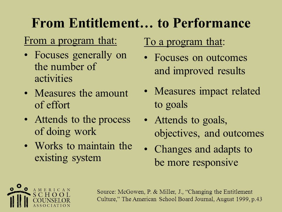 From Entitlement… to Performance From a program that: Focuses generally on the number of activities Measures the amount of effort Attends to the proce
