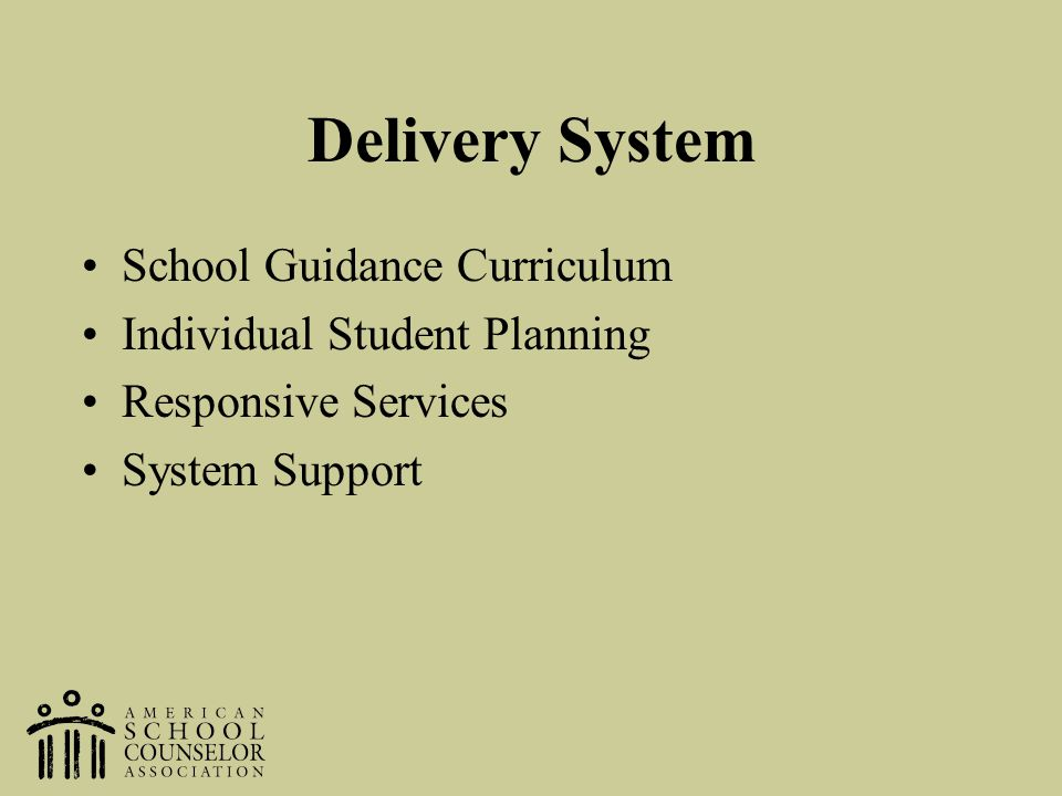Delivery System School Guidance Curriculum Individual Student Planning Responsive Services System Support