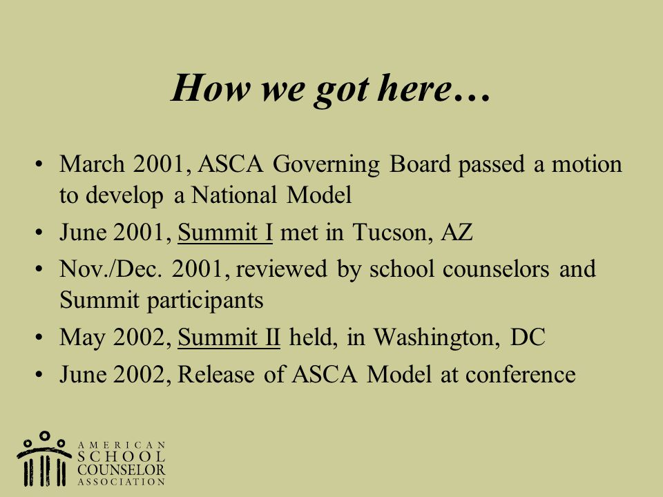 How we got here… March 2001, ASCA Governing Board passed a motion to develop a National Model June 2001, Summit I met in Tucson, AZ Nov./Dec. 2001, re