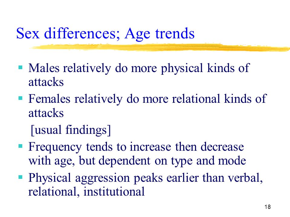18 Sex differences; Age trends  Males relatively do more physical kinds of attacks  Females relatively do more relational kinds of attacks [usual findings]  Frequency tends to increase then decrease with age, but dependent on type and mode  Physical aggression peaks earlier than verbal, relational, institutional