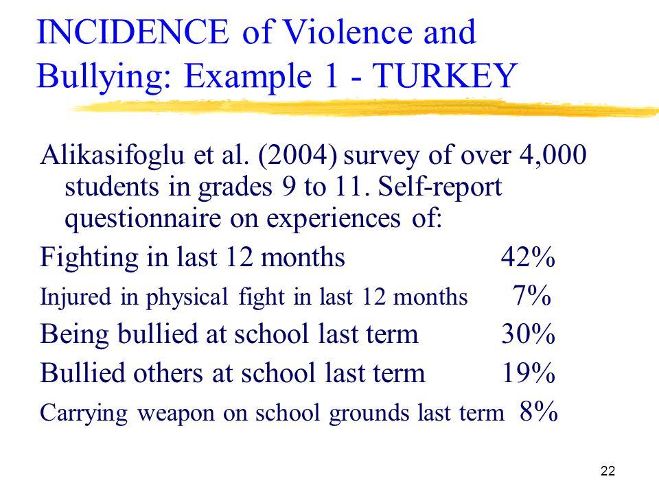 22 INCIDENCE of Violence and Bullying: Example 1 - TURKEY Alikasifoglu et al.