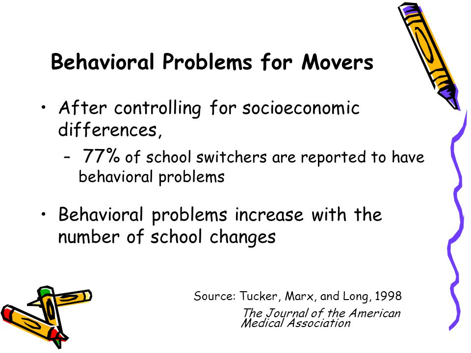 Behavioral Problems for Movers After controlling for socioeconomic differences, – 77% of school switchers are reported to have behavioral problems Beh