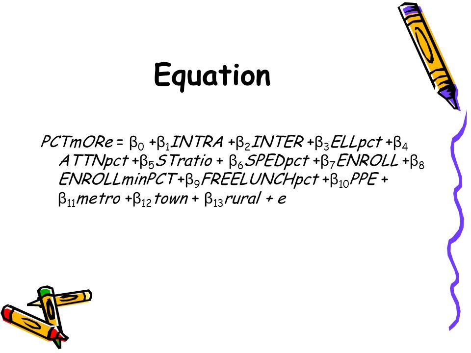 Equation PCTmORe = β 0 + β 1 INTRA + β 2 INTER + β 3 ELLpct + β 4 ATTNpct + β 5 STratio + β 6 SPEDpct + β 7 ENROLL + β 8 ENROLLminPCT + β 9 FREELUNCHp