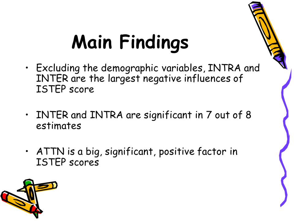 Main Findings Excluding the demographic variables, INTRA and INTER are the largest negative influences of ISTEP score INTER and INTRA are significant