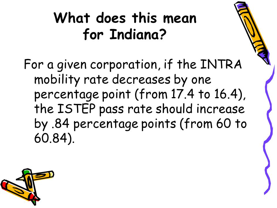 What does this mean for Indiana? For a given corporation, if the INTRA mobility rate decreases by one percentage point (from 17.4 to 16.4), the ISTEP