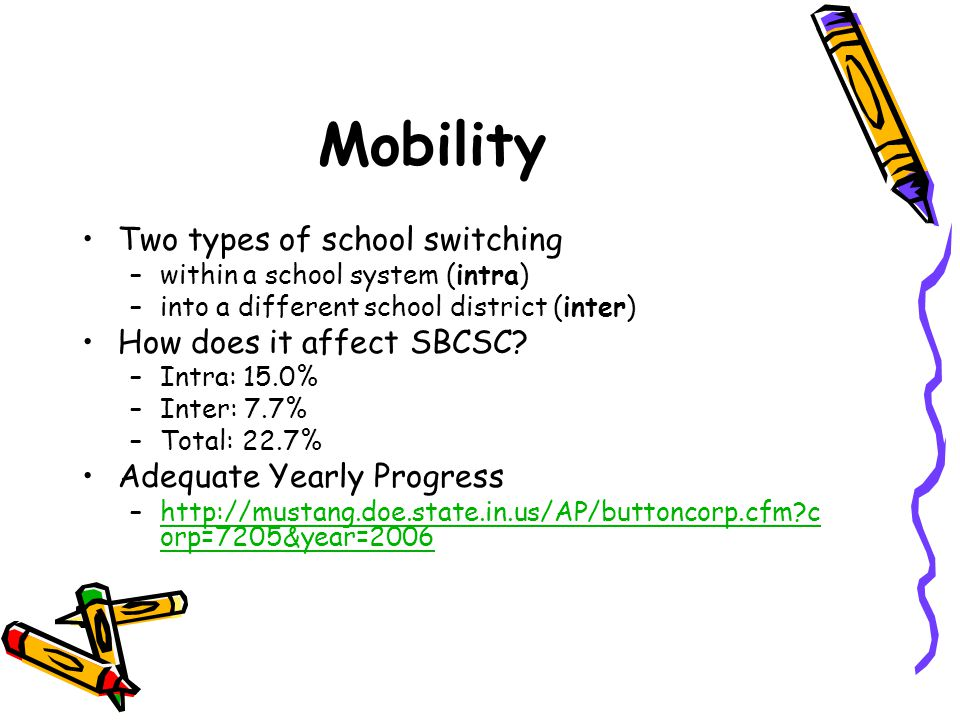 Mobility Two types of school switching –within a school system (intra) –into a different school district (inter) How does it affect SBCSC? –Intra: 15.