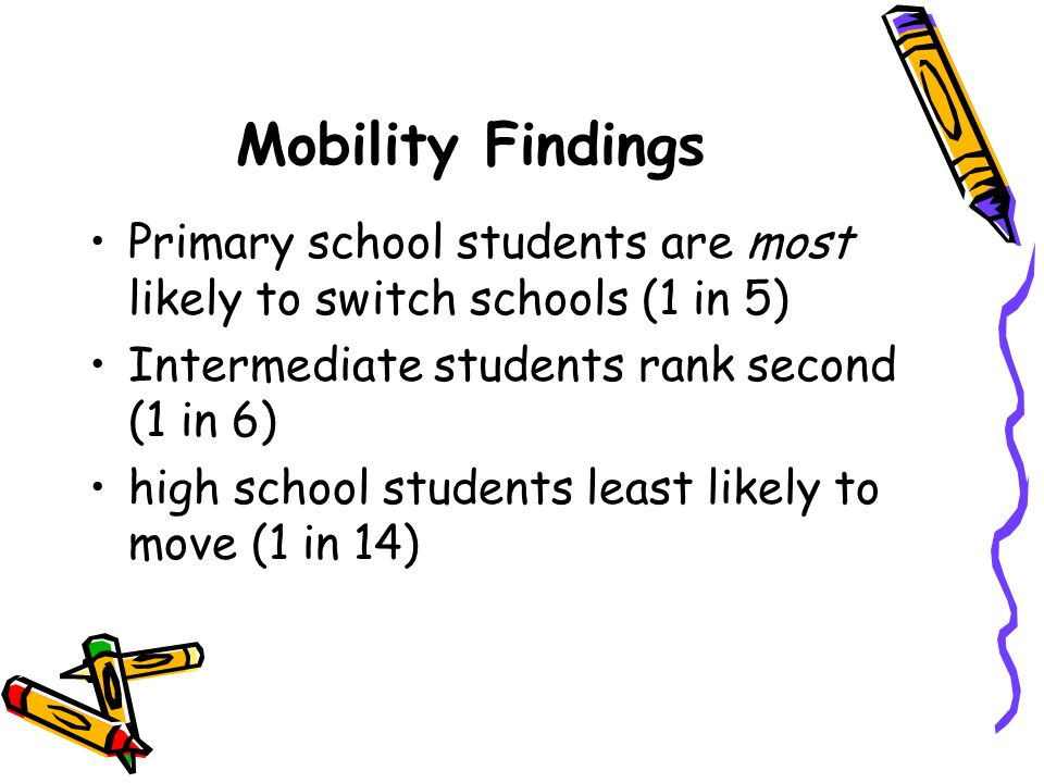 Mobility Findings Primary school students are most likely to switch schools (1 in 5) Intermediate students rank second (1 in 6) high school students l