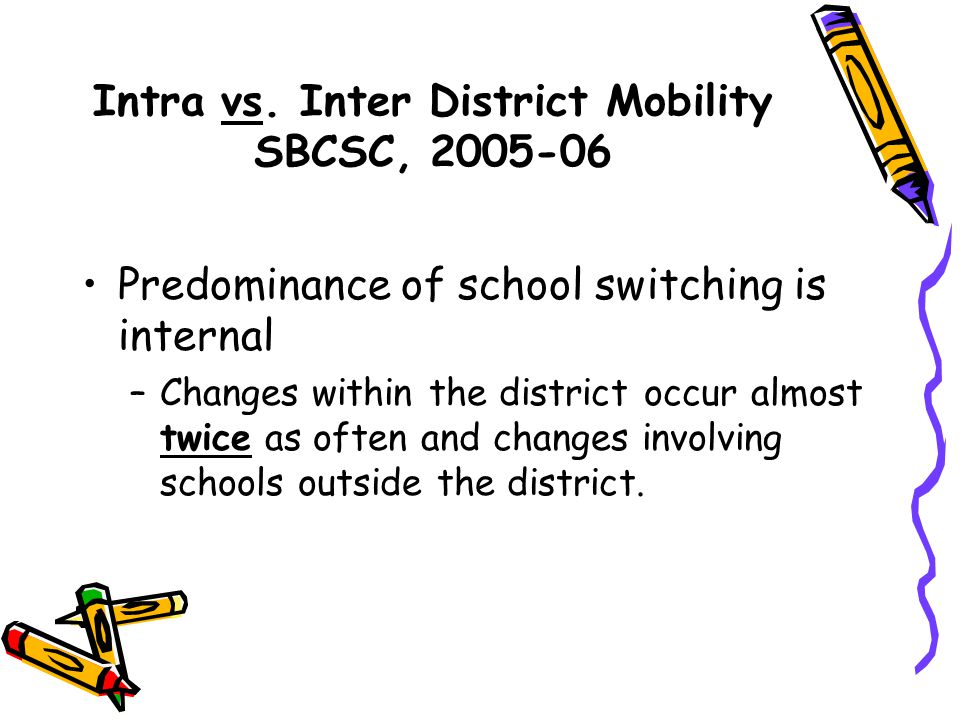 Intra vs. Inter District Mobility SBCSC, 2005-06 Predominance of school switching is internal –Changes within the district occur almost twice as often