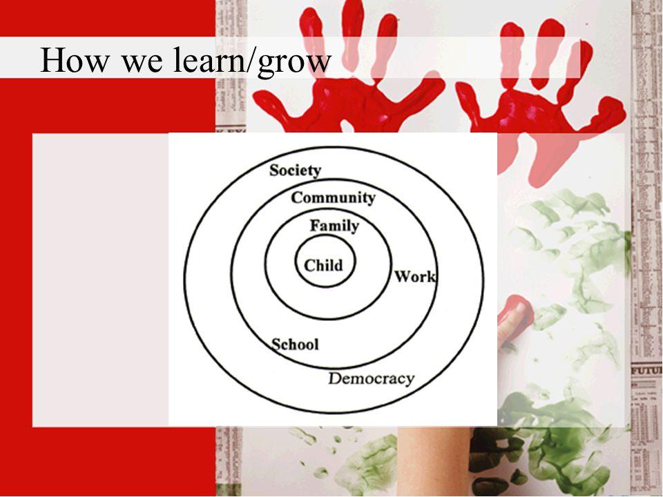 How we learn/grow