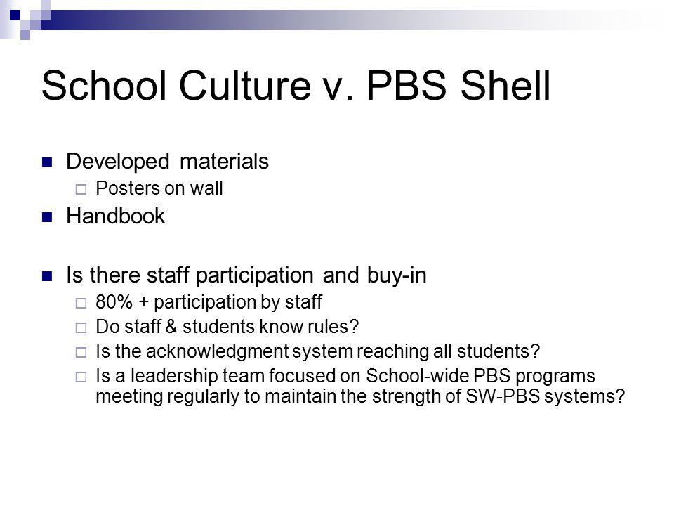 School Culture v.