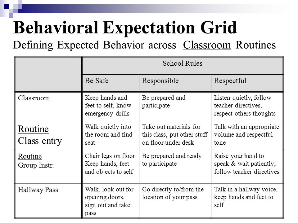 Behavioral Expectation Grid Defining Expected Behavior across Classroom Routines School Rules Be SafeResponsibleRespectful Classroom Keep hands and fe