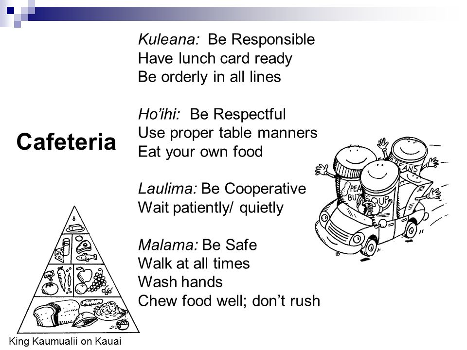 Kuleana: Be Responsible Have lunch card ready Be orderly in all lines Ho'ihi: Be Respectful Use proper table manners Eat your own food Laulima: Be Coo