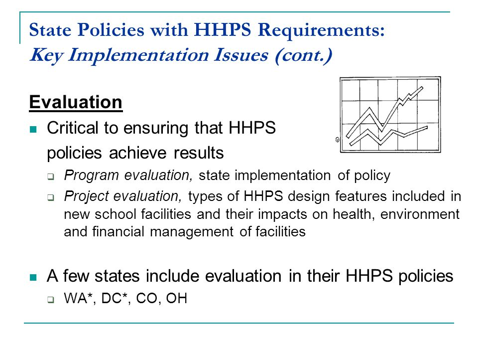 State Policies with HHPS Requirements: Key Implementation Issues (cont.) Evaluation Critical to ensuring that HHPS policies achieve results  Program evaluation, state implementation of policy  Project evaluation, types of HHPS design features included in new school facilities and their impacts on health, environment and financial management of facilities A few states include evaluation in their HHPS policies  WA*, DC*, CO, OH