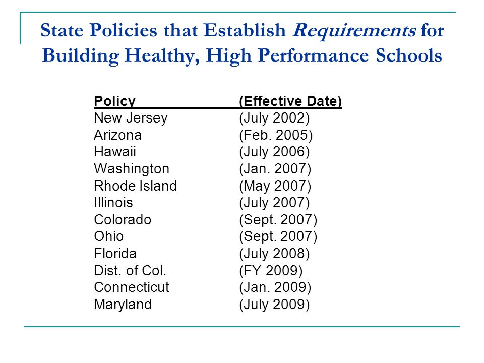 State Policies that Establish Requirements for Building Healthy, High Performance Schools Policy (Effective Date) New Jersey (July 2002) Arizona (Feb.