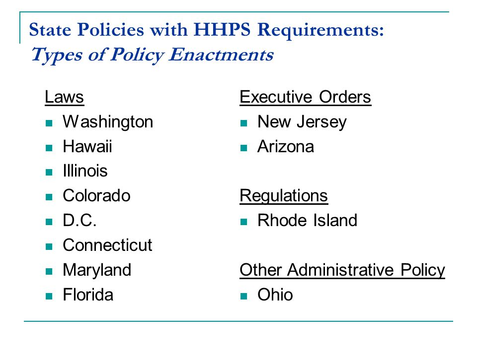 State Policies with HHPS Requirements: Types of Policy Enactments Laws Washington Hawaii Illinois Colorado D.C.