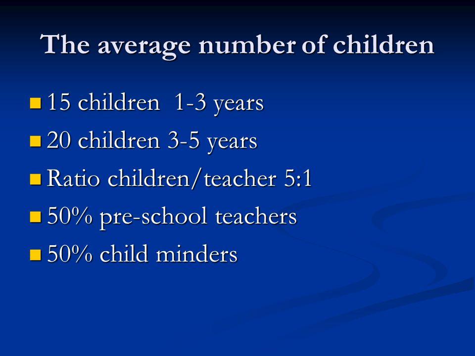 The average number of children 15 children 1-3 years 15 children 1-3 years 20 children 3-5 years 20 children 3-5 years Ratio children/teacher 5:1 Rati