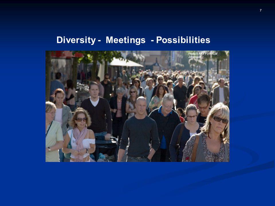 7 Diversity - Meetings - Possibilities Photo:X-RAY FOTO/Leif Johansson