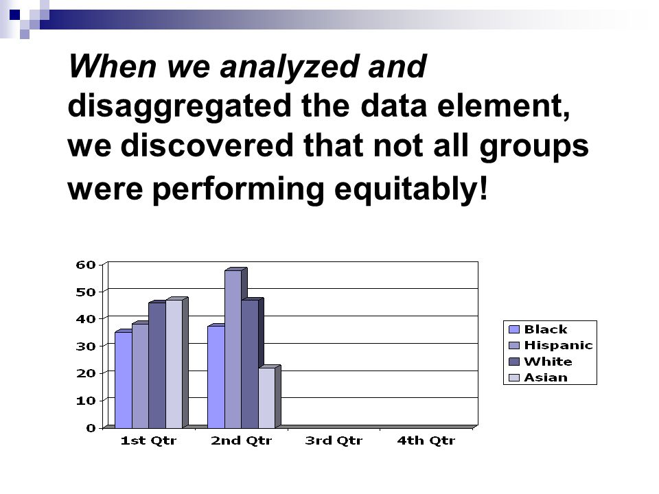 When we analyzed and disaggregated the data element, we discovered that not all groups were performing equitably!