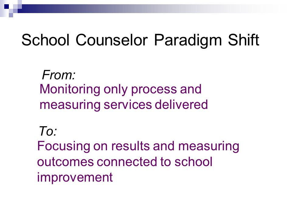 School Counselor Paradigm Shift From: To: Monitoring only process and measuring services delivered Focusing on results and measuring outcomes connected to school improvement