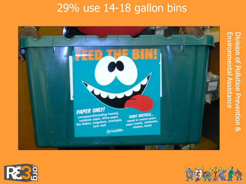 Division of Pollution Prevention &Environmental Assistance 29% use 14-18 gallon bins
