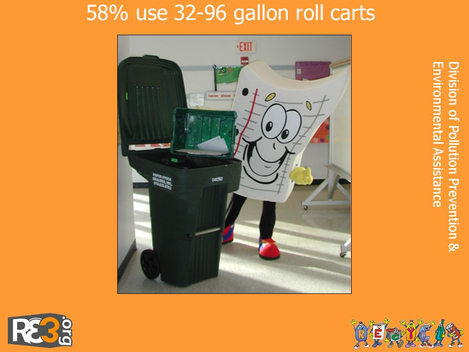 Division of Pollution Prevention &Environmental Assistance 58% use 32-96 gallon roll carts