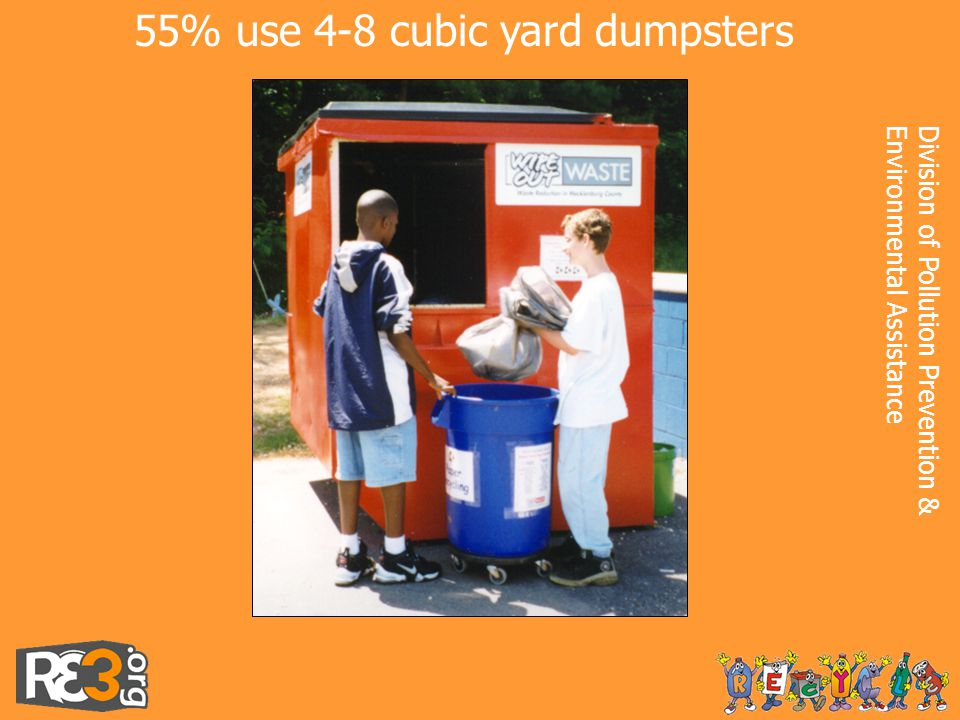Division of Pollution Prevention &Environmental Assistance 55% use 4-8 cubic yard dumpsters