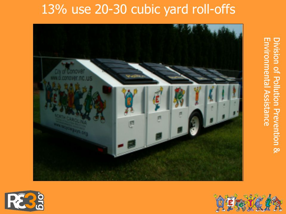 Division of Pollution Prevention &Environmental Assistance 13% use 20-30 cubic yard roll-offs
