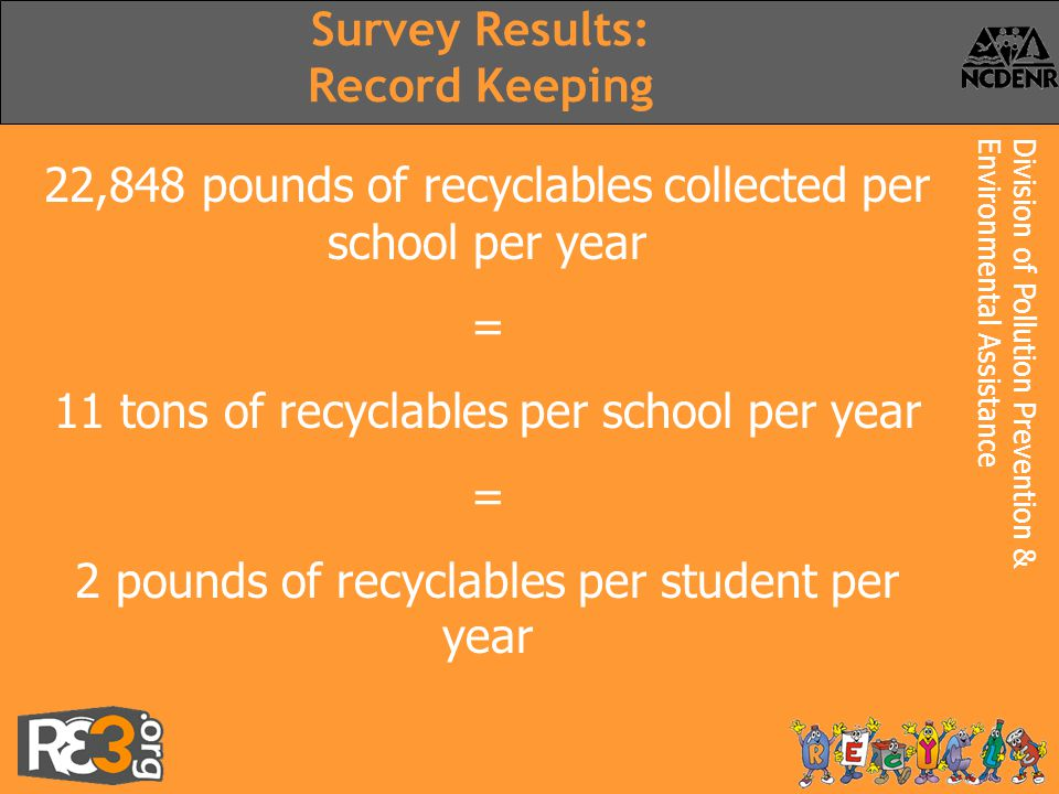 Division of Pollution Prevention &Environmental Assistance 22,848 pounds of recyclables collected per school per year = 11 tons of recyclables per school per year = 2 pounds of recyclables per student per year Survey Results: Record Keeping