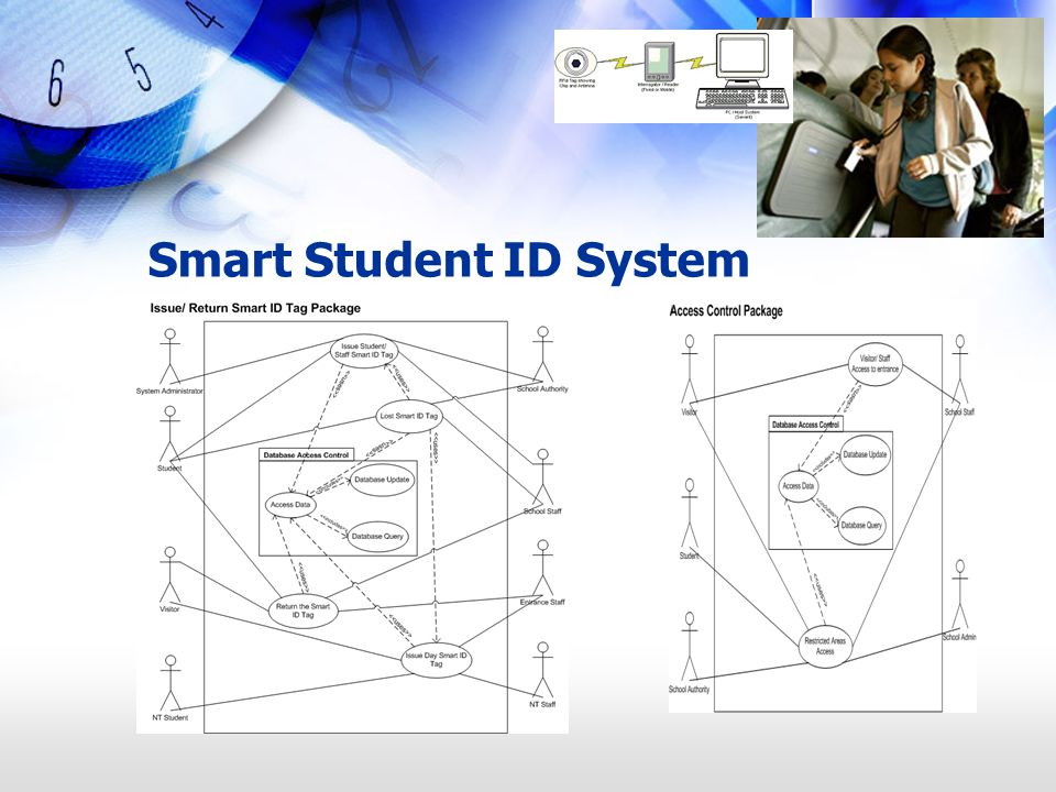 Smart Student ID System