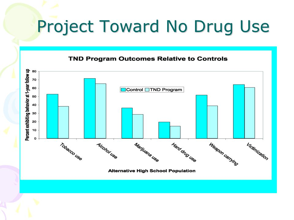 Project Toward No Drug Use