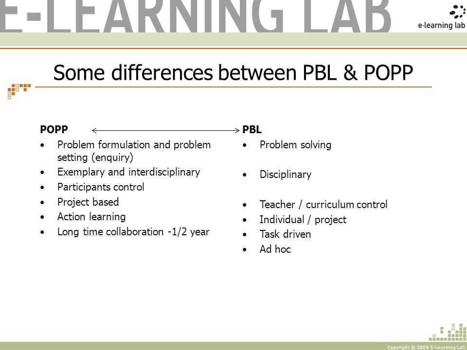 Copyright © 2004 E-Learning Lab 4.2 A graphical representation and characteristics of POPBL A semester consists of both course work and project work (50/50) The students define their own projects within a thematic framework e.g.
