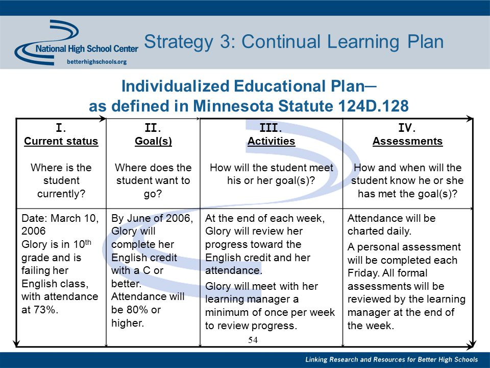 54 Individualized Educational Plan─ as defined in Minnesota Statute 124D.128 I.
