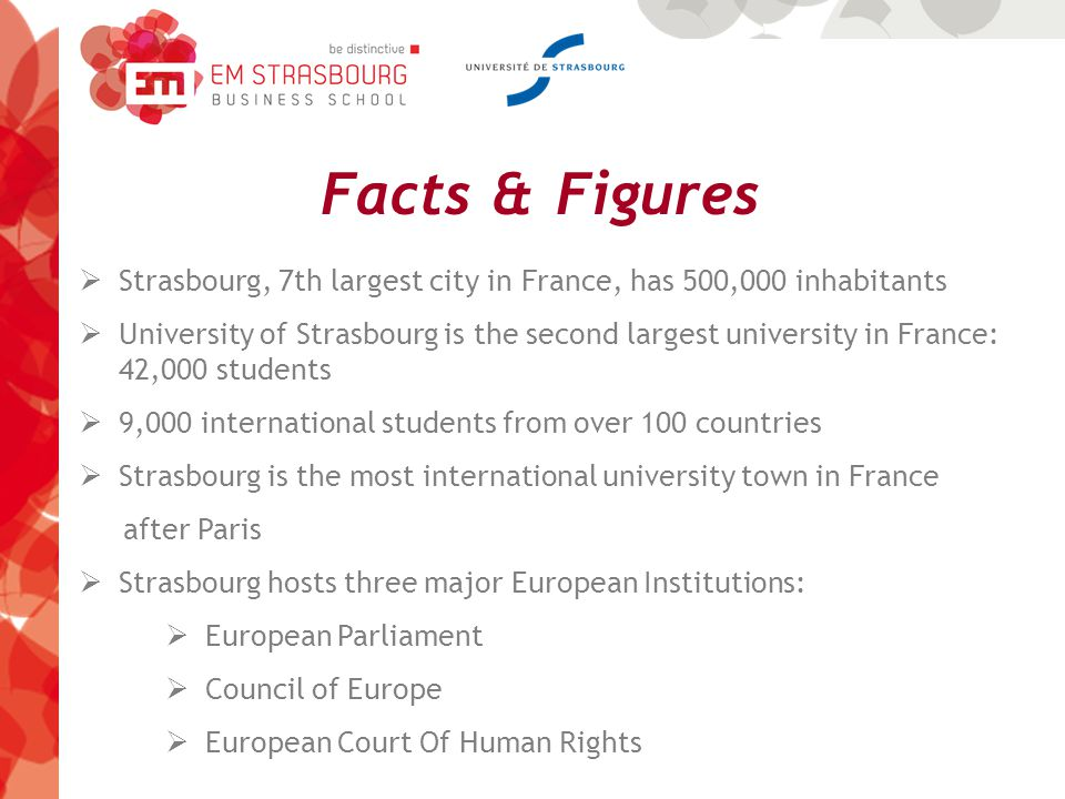 Facts & Figures  Strasbourg, 7th largest city in France, has 500,000 inhabitants  University of Strasbourg is the second largest university in France: 42,000 students  9,000 international students from over 100 countries  Strasbourg is the most international university town in France after Paris  Strasbourg hosts three major European Institutions:  European Parliament  Council of Europe  European Court Of Human Rights