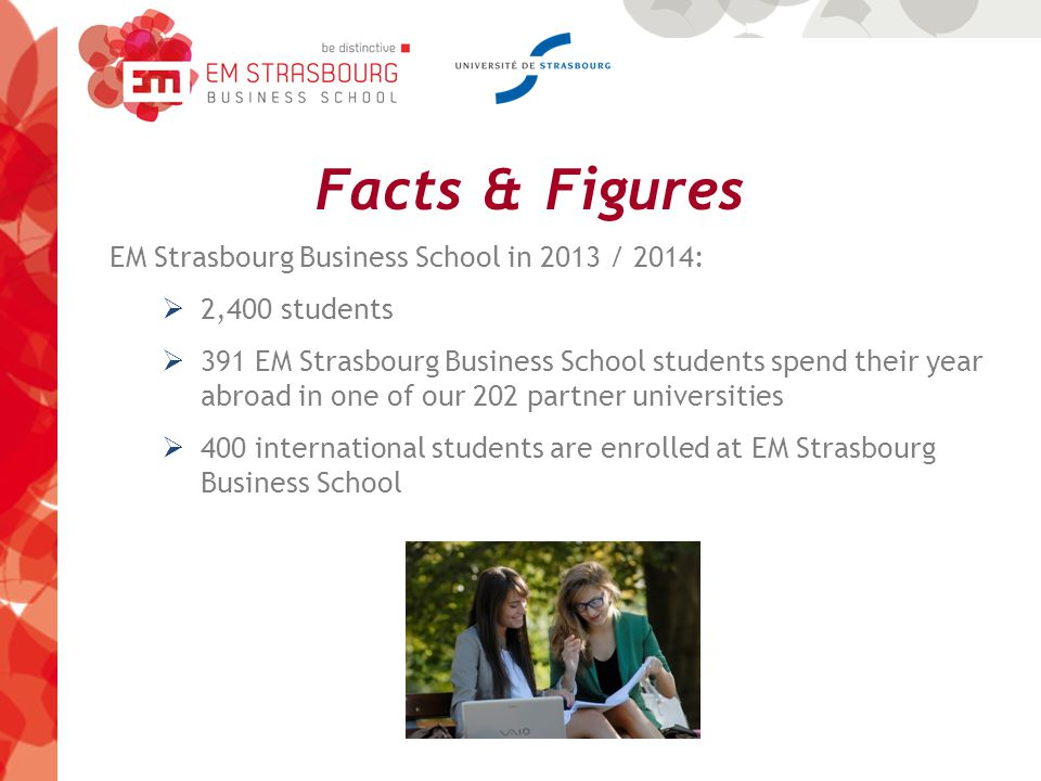 Facts & Figures EM Strasbourg Business School in 2013 / 2014:  2,400 students  391 EM Strasbourg Business School students spend their year abroad in one of our 202 partner universities  400 international students are enrolled at EM Strasbourg Business School