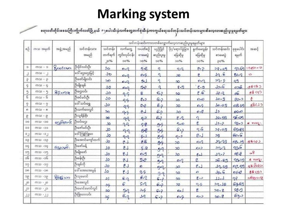 Marking system