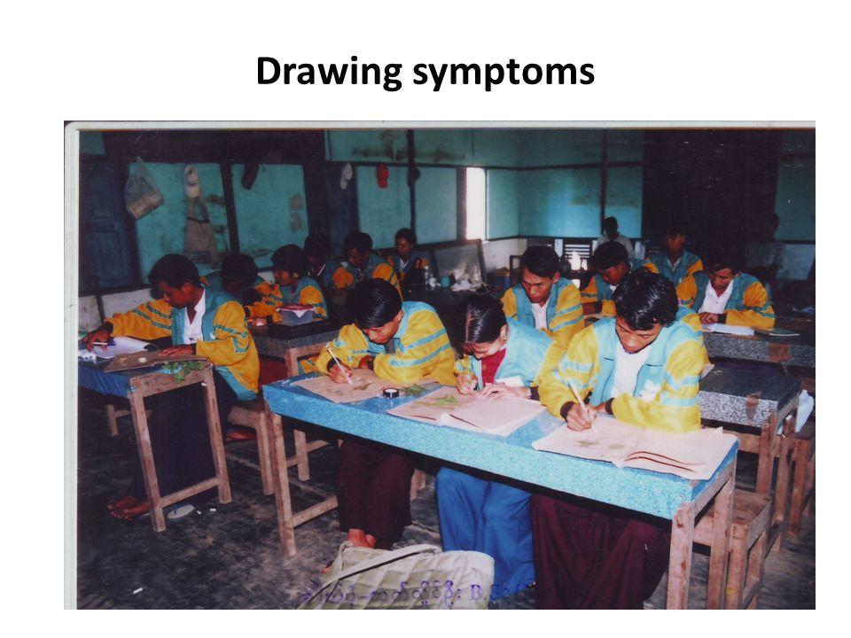 Drawing symptoms