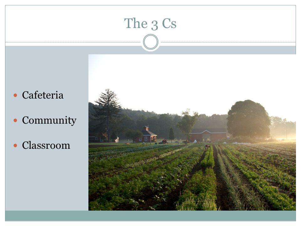 The 3 Cs Cafeteria Community Classroom