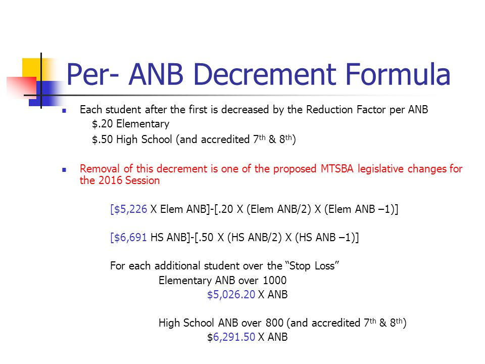 Per- ANB Decrement Formula Each student after the first is decreased by the Reduction Factor per ANB $.20 Elementary $.50 High School (and accredited 7 th & 8 th ) Removal of this decrement is one of the proposed MTSBA legislative changes for the 2016 Session [$5,226 X Elem ANB]-[.20 X (Elem ANB/2) X (Elem ANB –1)] [$6,691 HS ANB]-[.50 X (HS ANB/2) X (HS ANB –1)] For each additional student over the Stop Loss Elementary ANB over 1000 $5,026.20 X ANB High School ANB over 800 (and accredited 7 th & 8 th ) $6,291.50 X ANB