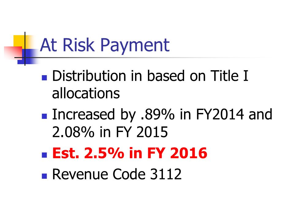 At Risk Payment Distribution in based on Title I allocations Increased by.89% in FY2014 and 2.08% in FY 2015 Est.