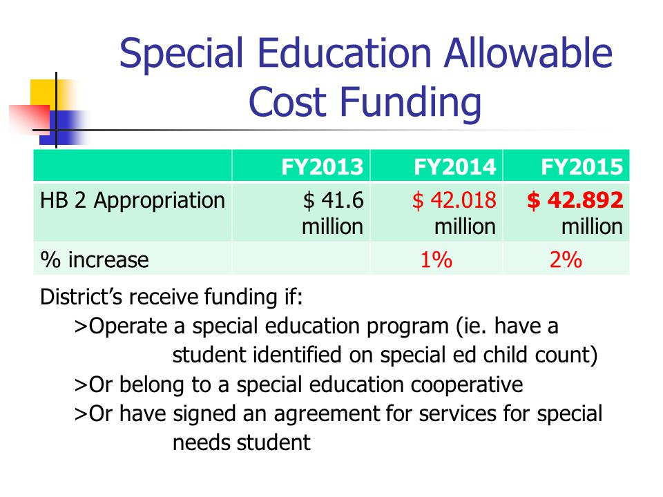 Special Education Allowable Cost Funding FY2013FY2014FY2015 HB 2 Appropriation$ 41.6 million $ 42.018 million $ 42.892 million % increase1%2% District